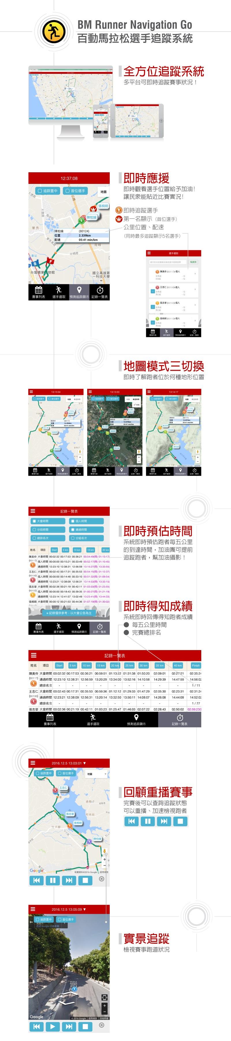 百動app